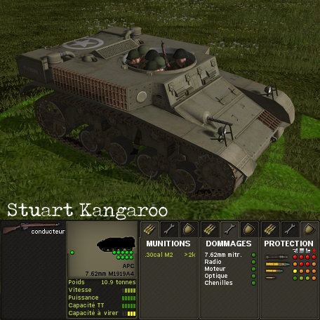 Stuart Kangaroo